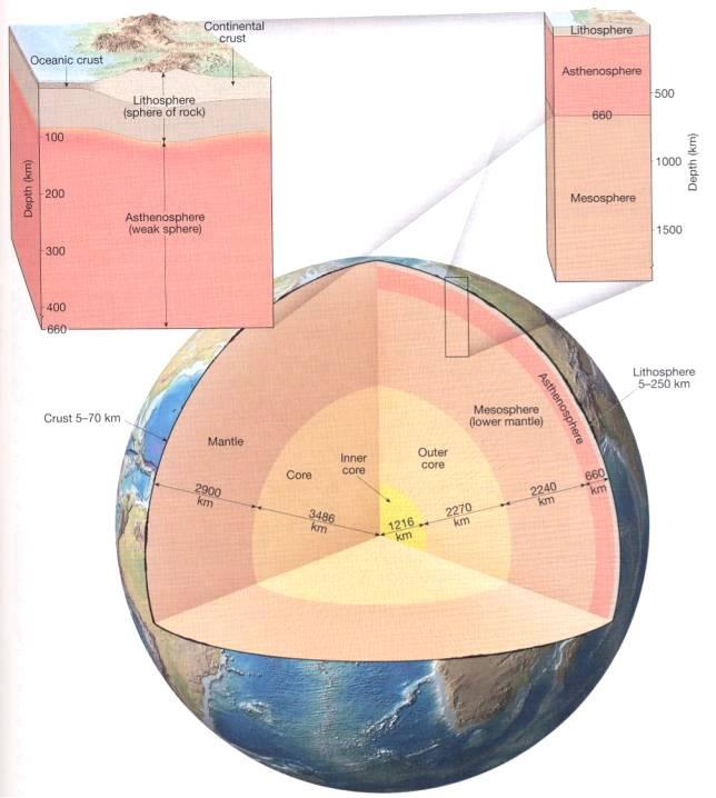 jordens radius